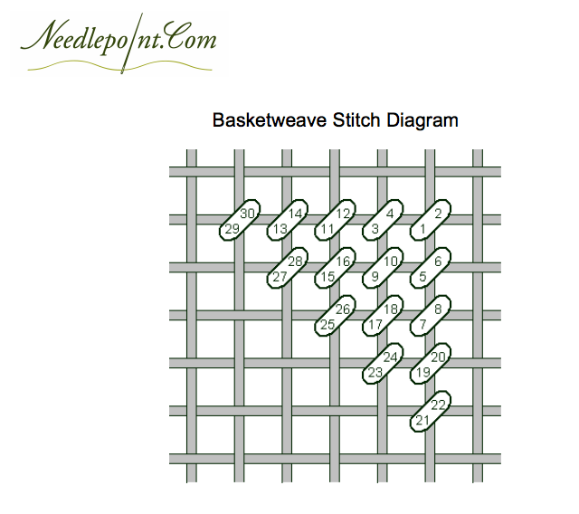 Improve your stitching with basketweave